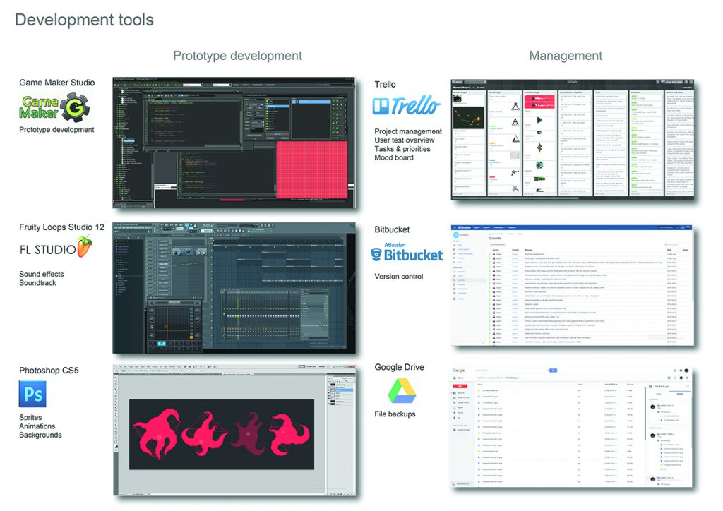 Development Tools copy