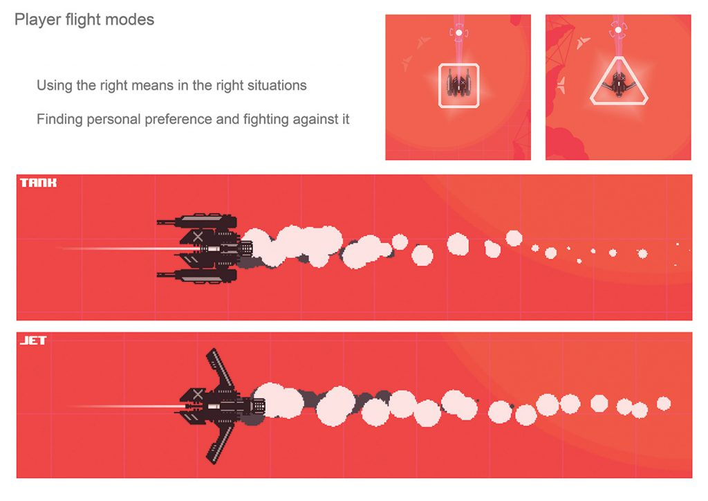 Player flight modes copy