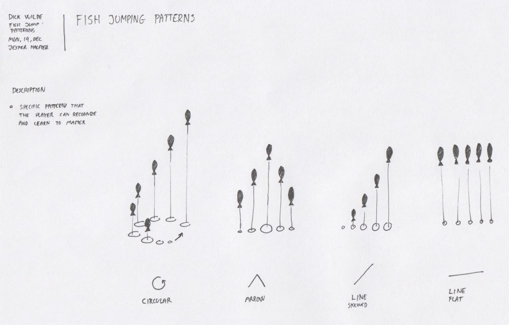 Concept page for different recognizable fish jump patterns. Enemy patterns ended up with a different and more general implementation in the game in the way waves are composed.