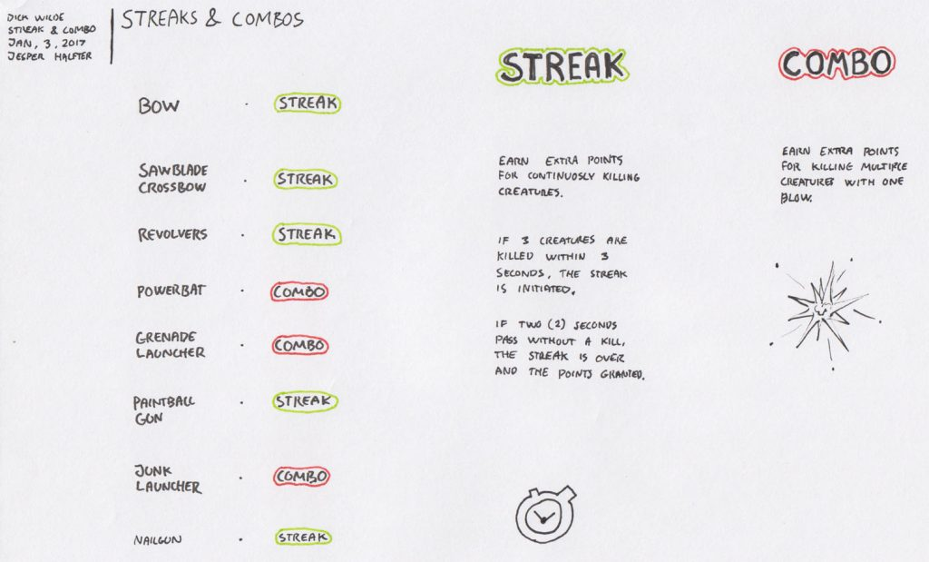 Notes on the streak & combo system we originally had in the game. Only the combo aspect survived, and in a much more subtle way than what was originally intended.