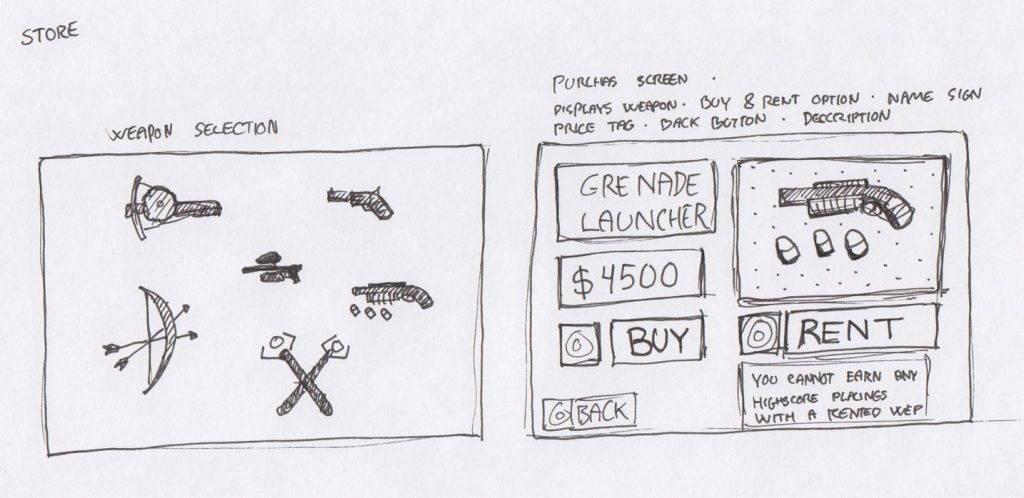 A very early design for a shop screen where the player could purchase new weapons with money earned in the levels. We ended up going away from this system entirely as we wanted our players to have the full arsenal of weapons available from the get-go. Among the reasons as to why we took this decision was that we didn't expect a majority of our players to complete the game and that would mean that there was a high chance that players would never try what could become their favorite weapon.