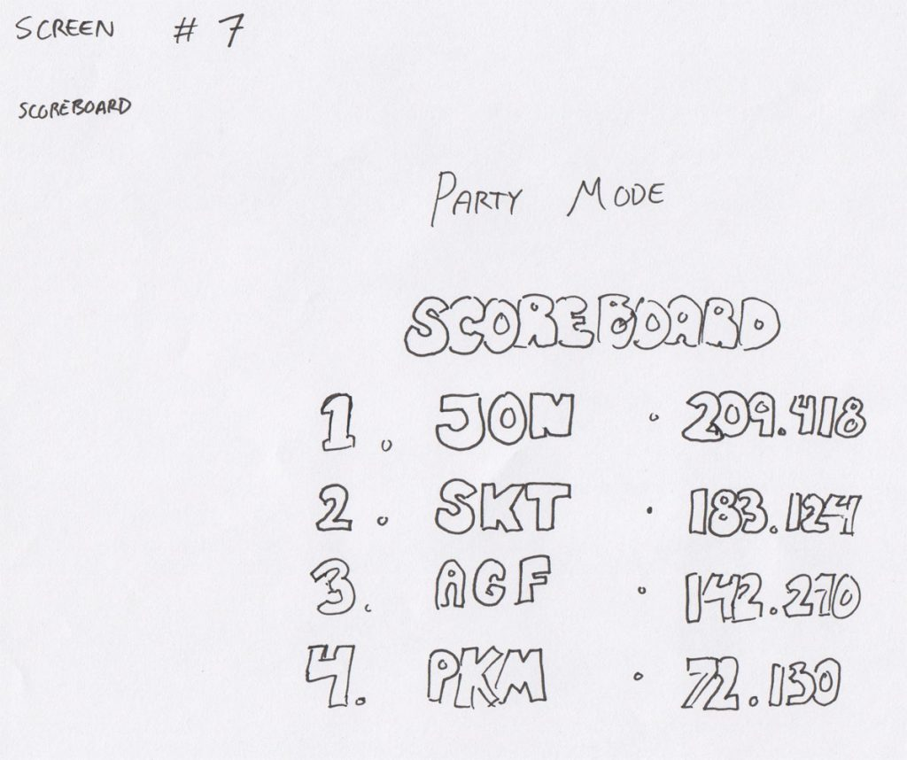 A first draft of our score scoreboard. Dick Wilde was supposed to be a game about performance from the very beginning.