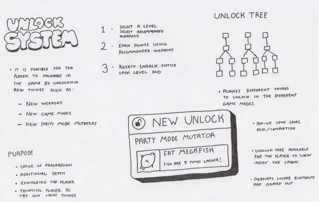 Another sketch on the unlock system.